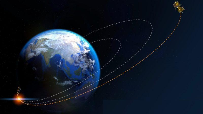 पृथ्वी की कक्षा छोड़ चांद की ओर बढ़ा चंद्रयान-2 : ISRO